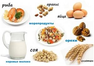 Панель пищевых аллергенов