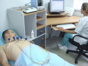 Процедура электрокардиографии