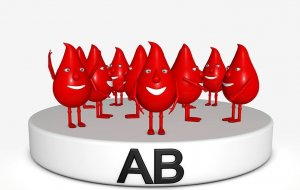 АВ (IV) Rh+ является самой малочисленной группой крови