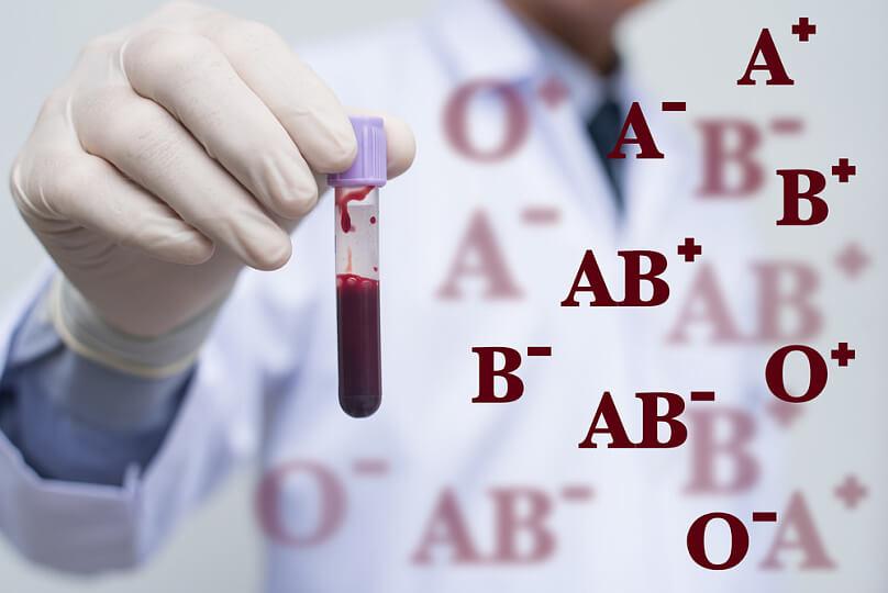 Что такое группа крови и где ее можно узнать?