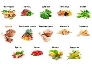Повышаем уровень гемоглобина железосодержащими продуктами