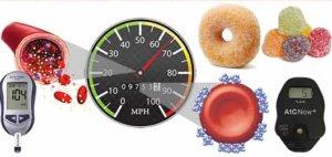 Анализ на гликированный гемоглобин (HbA1C) — что нужно знать диабетику?