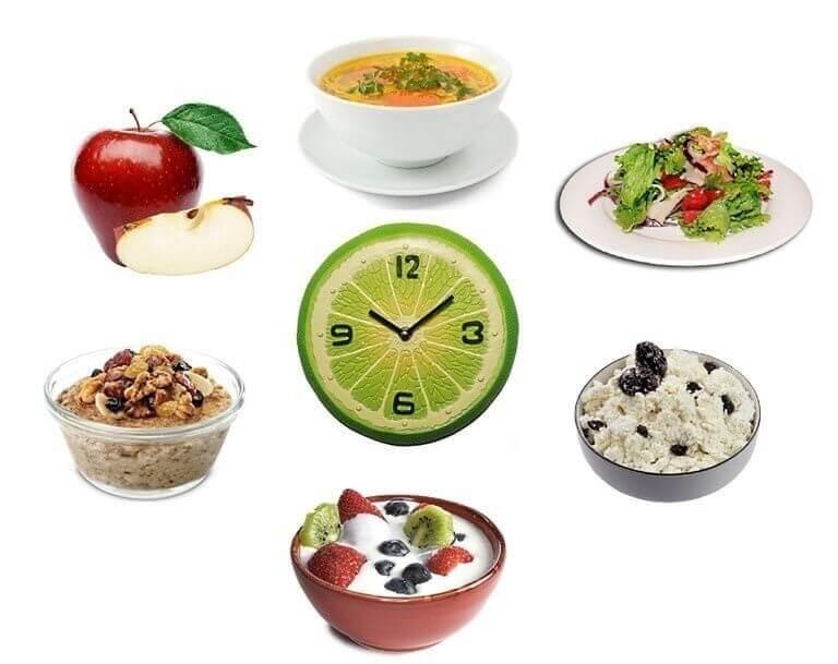 Еда по времени