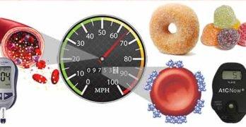Тест на гемоглобин A1c